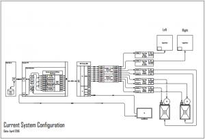 System_Konfig_150328